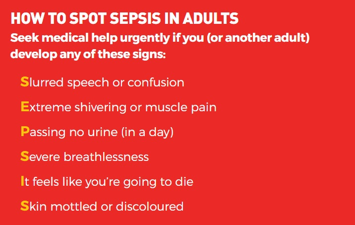 Signs of Sepsis in Adults